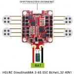 HGLRC DinoShot 60A 32bit 3-6S 4IN1 ESCg